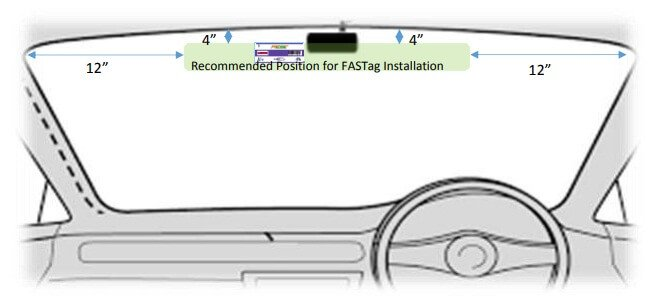 car-fastag-installation