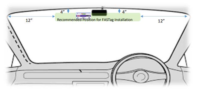 car-fastag-installation